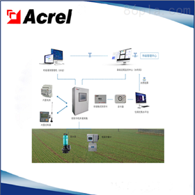 AcrelCloud安科瑞农田灌溉预付费解决方案