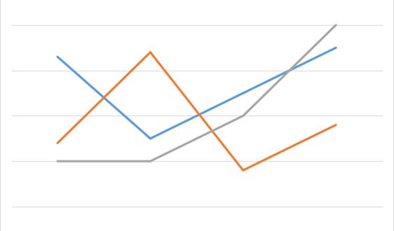 达意隆预计前三季度盈利2,000万元-2,500万元,实现扭亏为盈